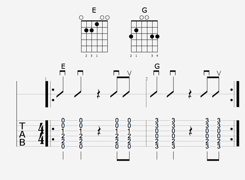tablature de guitare